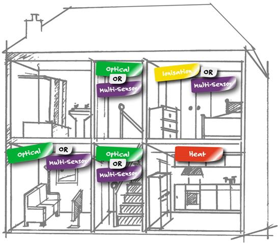 house light wiring diagram uk  | lci.co
